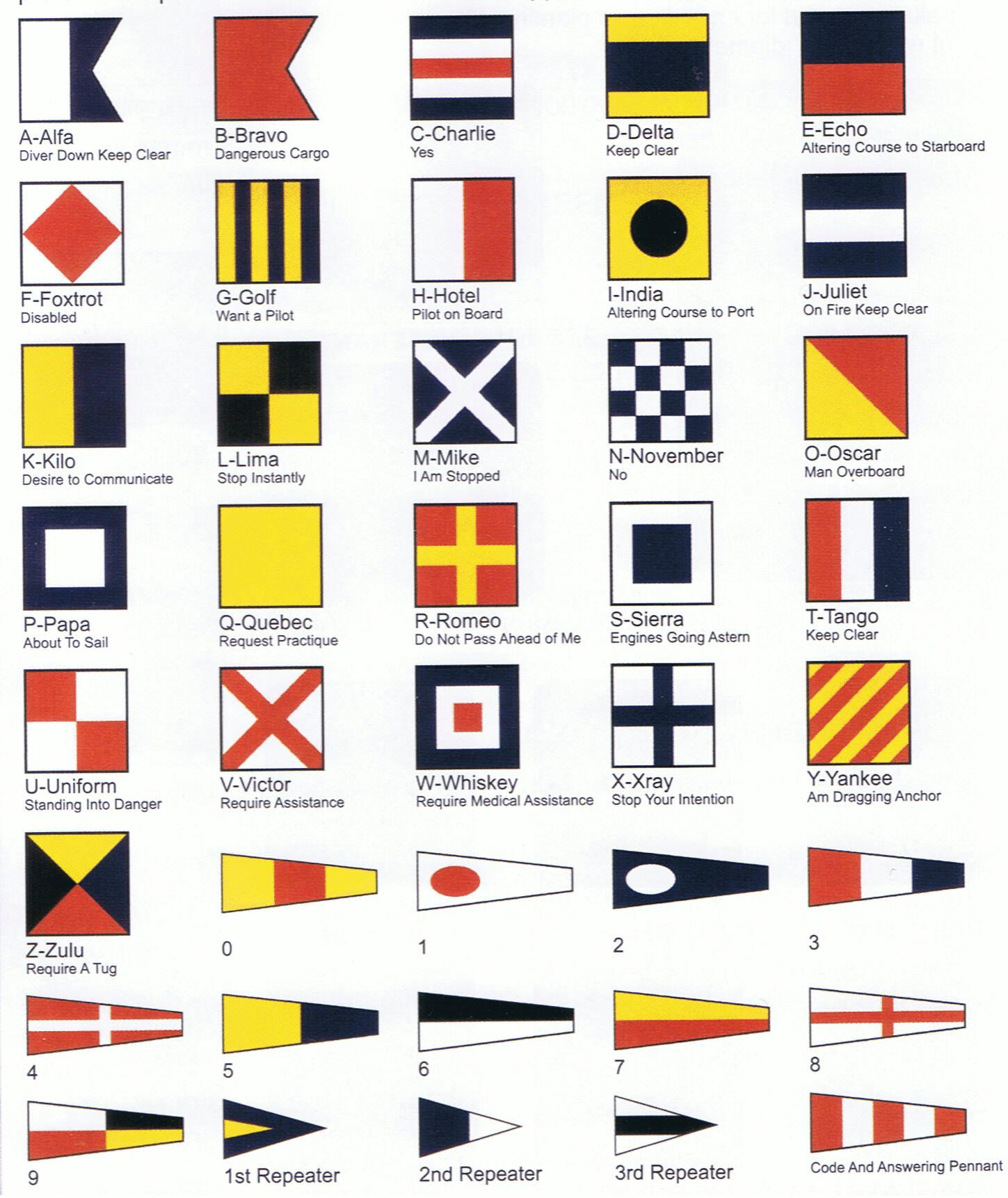 sailing signal flags